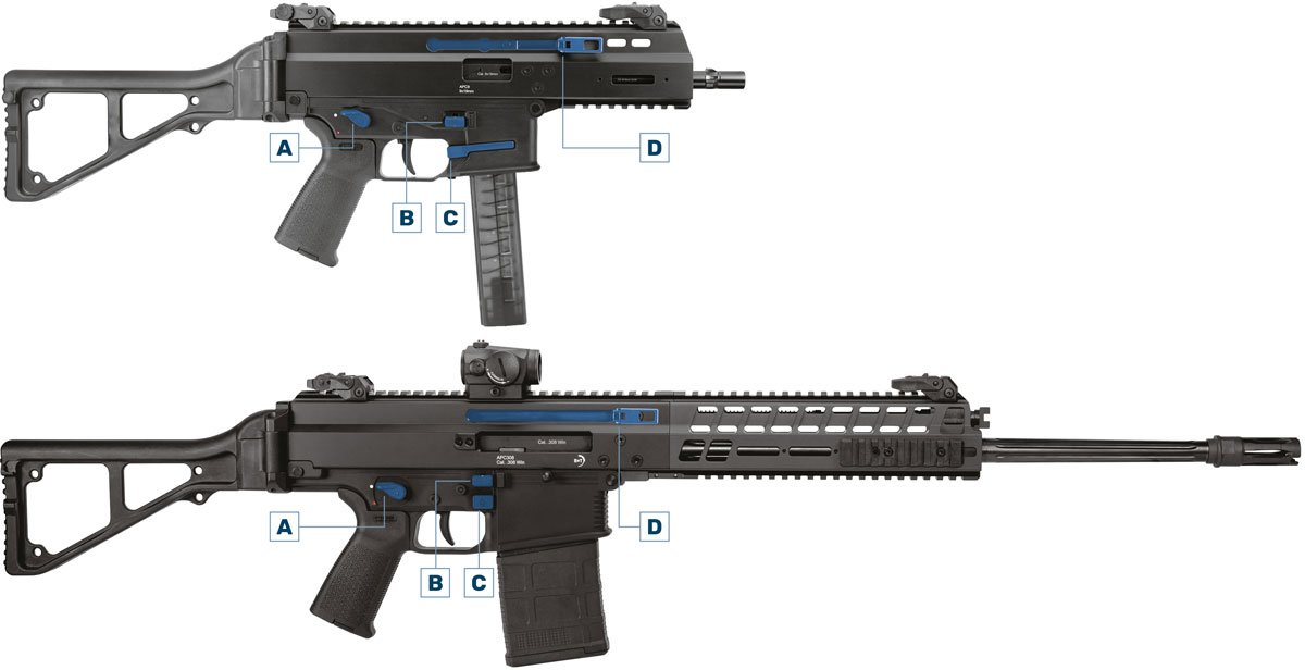 The ergonomics for the entire APC family are identical. The fire controls are completely ambidextrous. This includes: A. Fire selector B. Bolt release C. Magazine release D. Charging handle